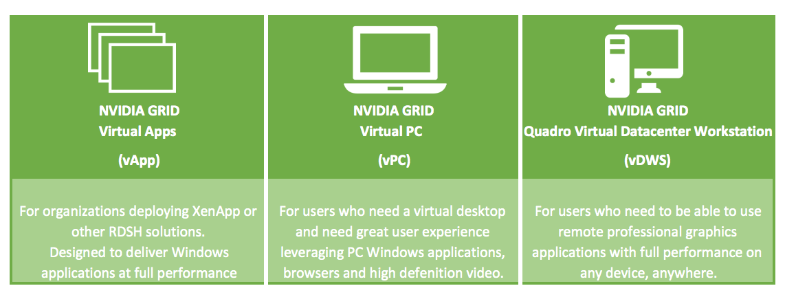 The New NVIDIA GRID » IT thoughts